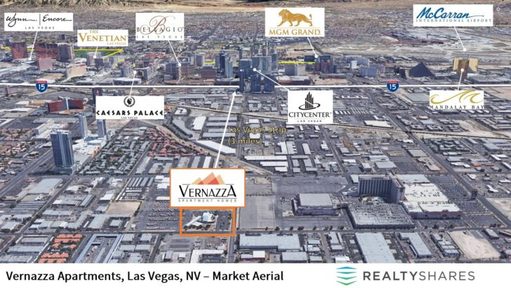 RealtyShares Las Vegas Property Location