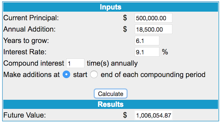 401k Millionaire