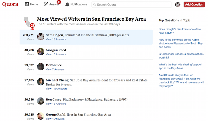 Financial Samurai most viewed writer San Francisco Bay Area on Quora