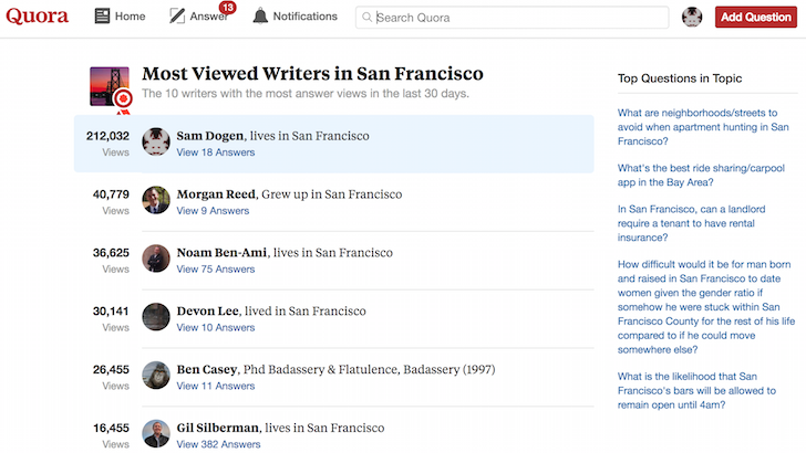 Financial Samurai Most Viewed Writer in San Francisco Quora